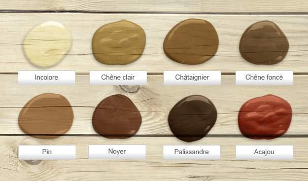 Lasure fluide pour façade en bois