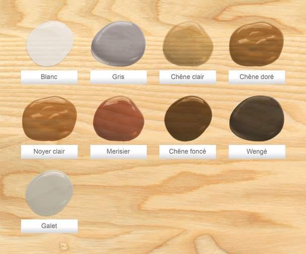 Teinture mordante liquide pour teinter un meuble en bois