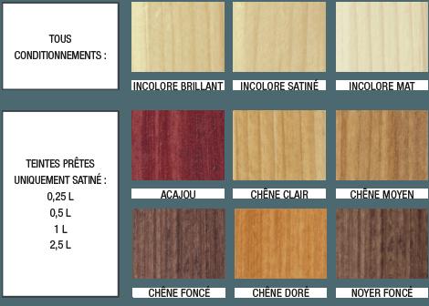 Vernis pour bois int rieur et ext rieur sans odeur mauler for Peinture pour bois verni