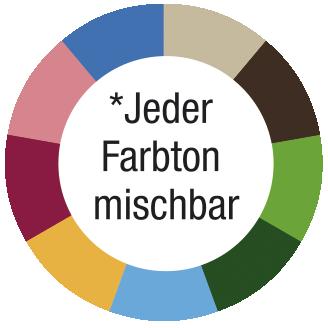Jerder Farbton mischbar