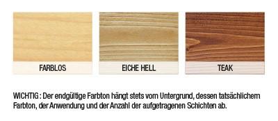 Holzsättiger Abperleffekt Mauler