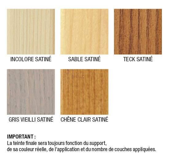 lasure terrasse bois elegant pinceau plat spcial produits bois lasure vernis saturateur with. Black Bedroom Furniture Sets. Home Design Ideas