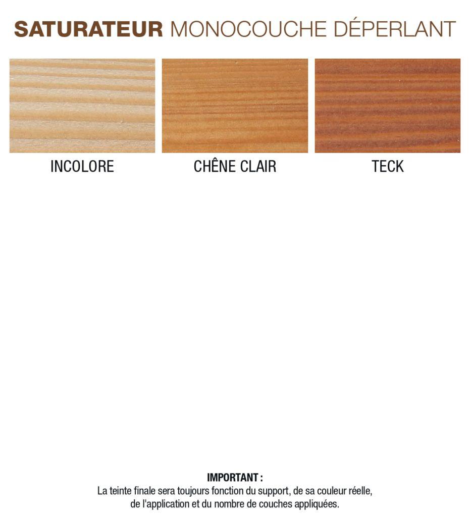 nuancier-saturateur-monocouche-deperlant-2020