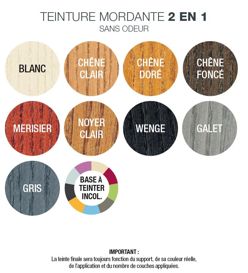 nuancier-teinture-mordante-2020